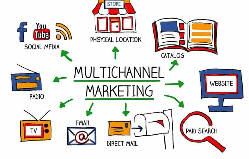 Conociendo el marketing multicanal