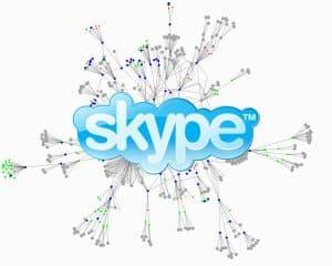 p2p de skype